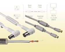 Antennen-Anschlusskabel