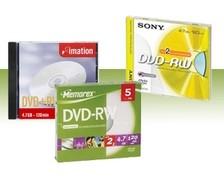 DVD ± RW
